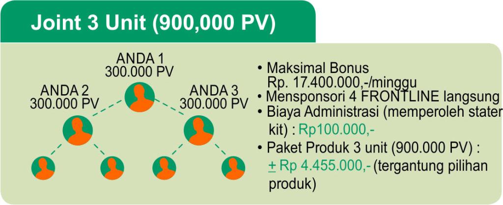 mp-3unit